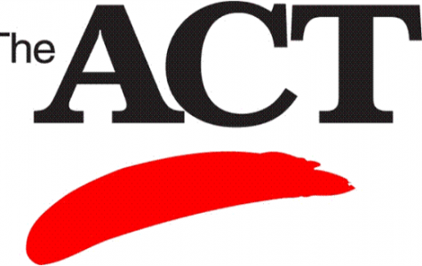 ACT dates and information