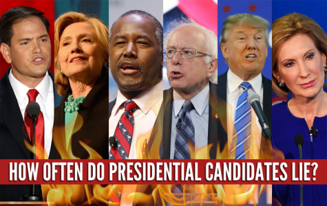 Stretching the Truth: How Often do Presidential Candidates Lie?