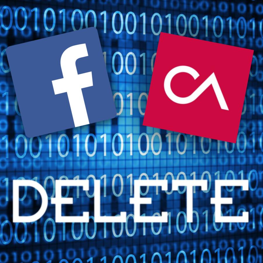 Why You Should #DeleteFacebook